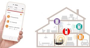 Edimax Smart Home Starterpaket