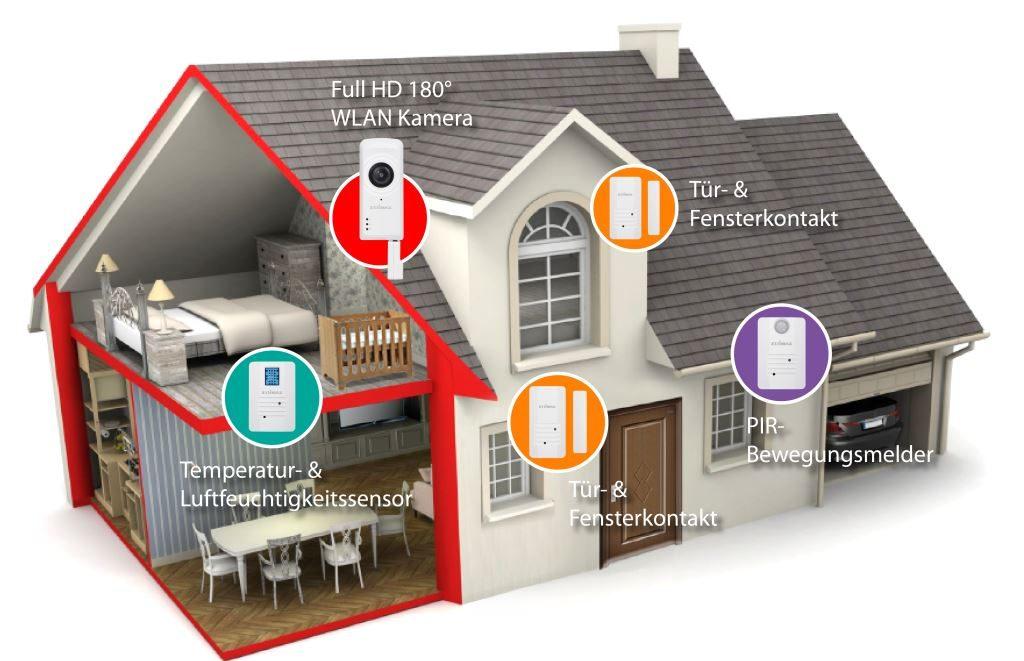 Edimax Smart Home Starterpaket - Haus