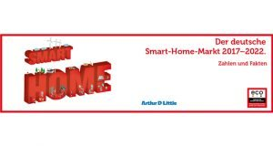 Der deutsche Smart Home Markt