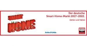 Der deutsche Smart Home Markt